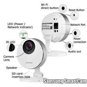 Samsung SmartCam